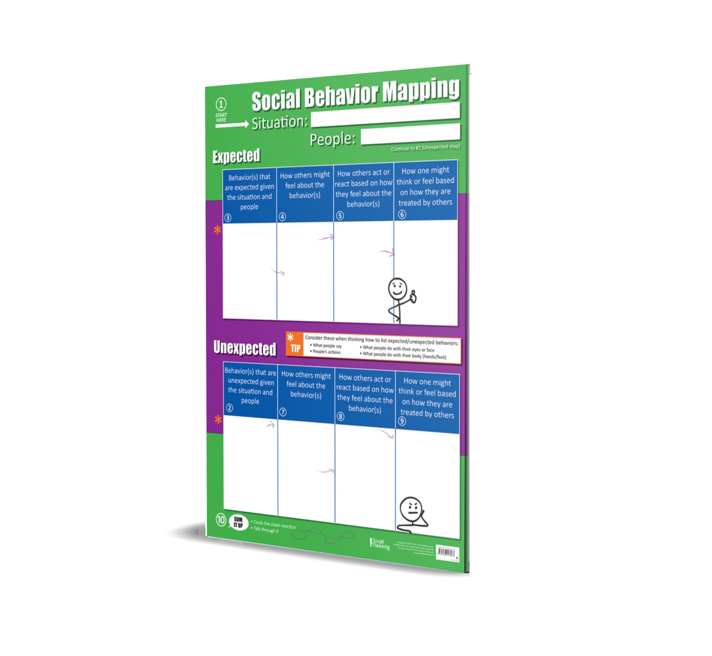 Social Behavior Mapping - 10 Steps Poster - Outside the Box Learning ...